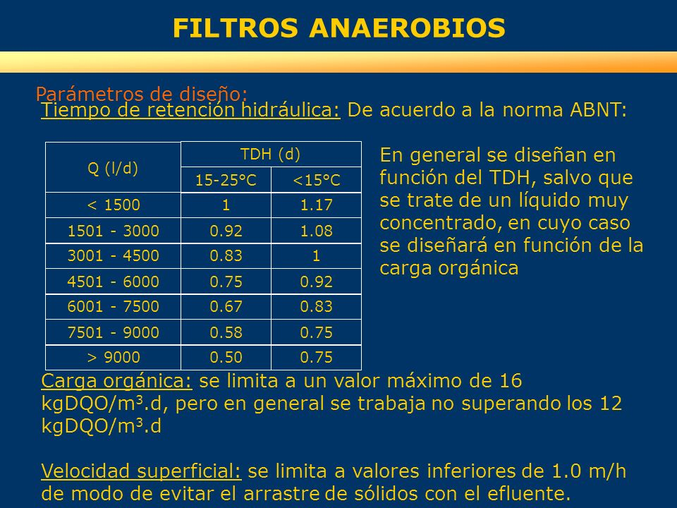 FILTROS ANAEROBIOS Parámetros de diseño: Tiempo de retención hidráulica: De acuerdo a la norma ABNT: En general se diseñan en función del TDH, salvo q