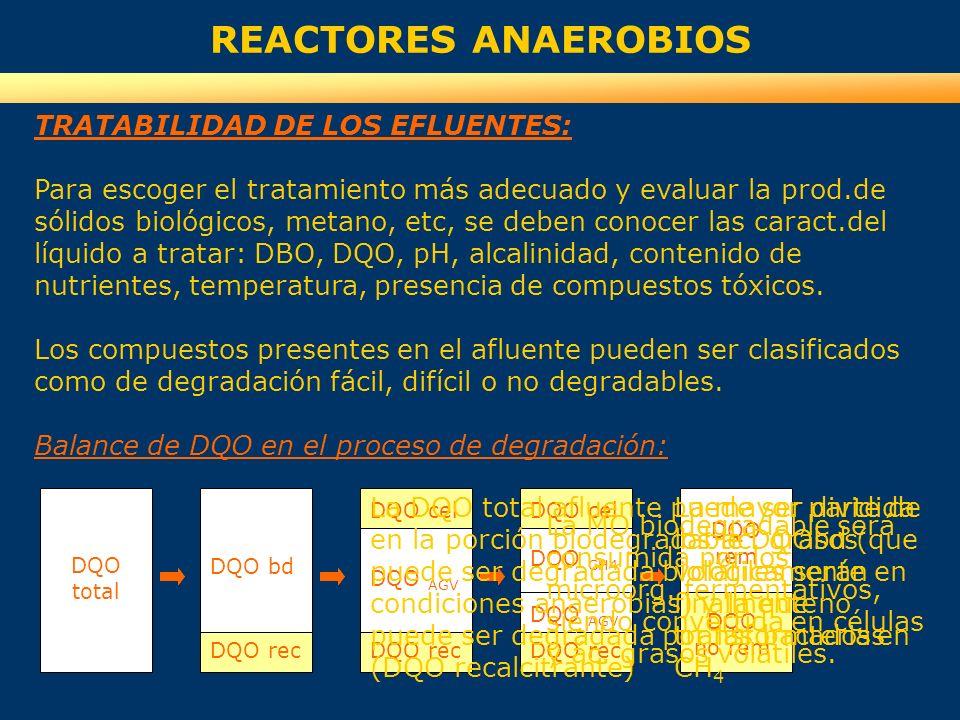 REACTORES ANAEROBIOS TRATABILIDAD DE LOS EFLUENTES: Para escoger el tratamiento más adecuado y evaluar la prod.de sólidos biológicos, metano, etc, se