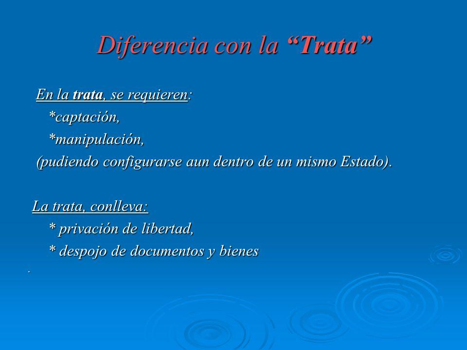Diferencia con la Trata En la trata, se requieren: En la trata, se requieren: *captación, *captación, *manipulación, *manipulación, (pudiendo configur