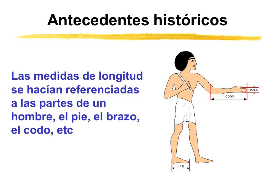 Antecedentes históricos Las medidas de longitud se hacían referenciadas a las partes de un hombre, el pie, el brazo, el codo, etc