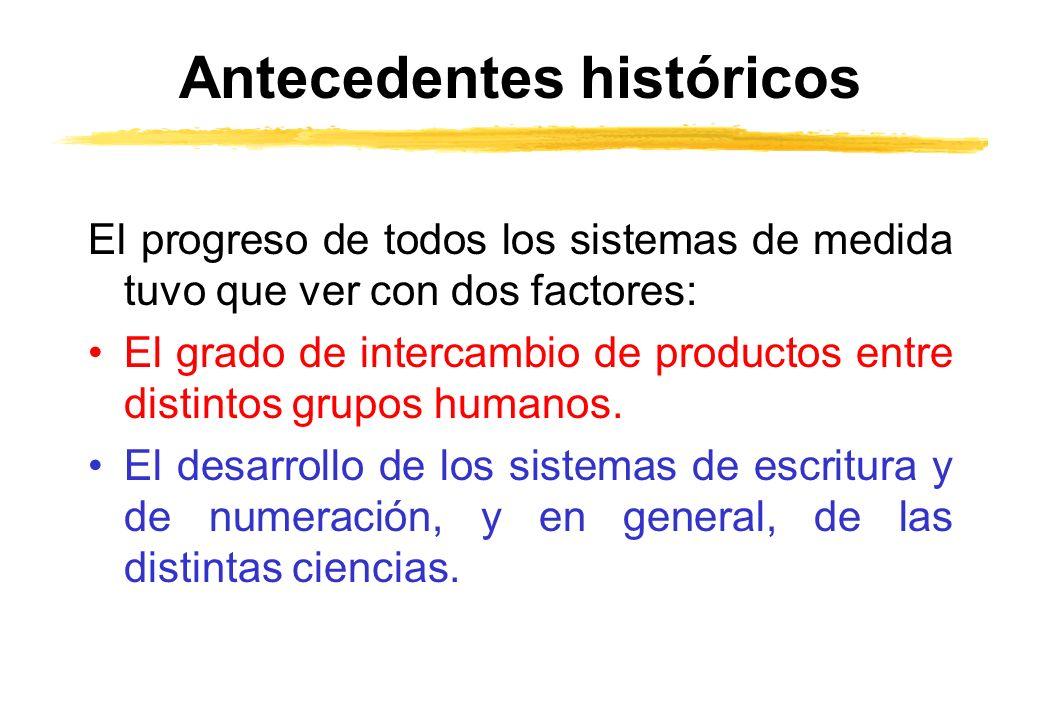 Antecedentes históricos El progreso de todos los sistemas de medida tuvo que ver con dos factores: El grado de intercambio de productos entre distintos grupos humanos.