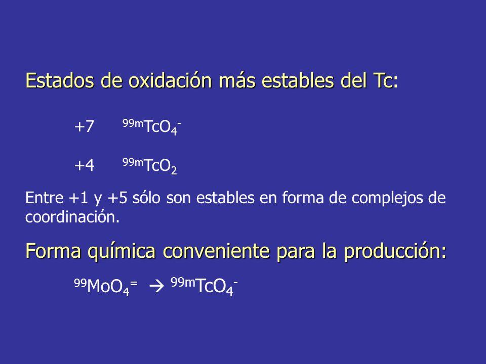 Estados de oxidación más estables del Tc Estados de oxidación más estables del Tc: +7 99m TcO 4 - +4 99m TcO 2 Entre +1 y +5 sólo son estables en forma de complejos de coordinación.