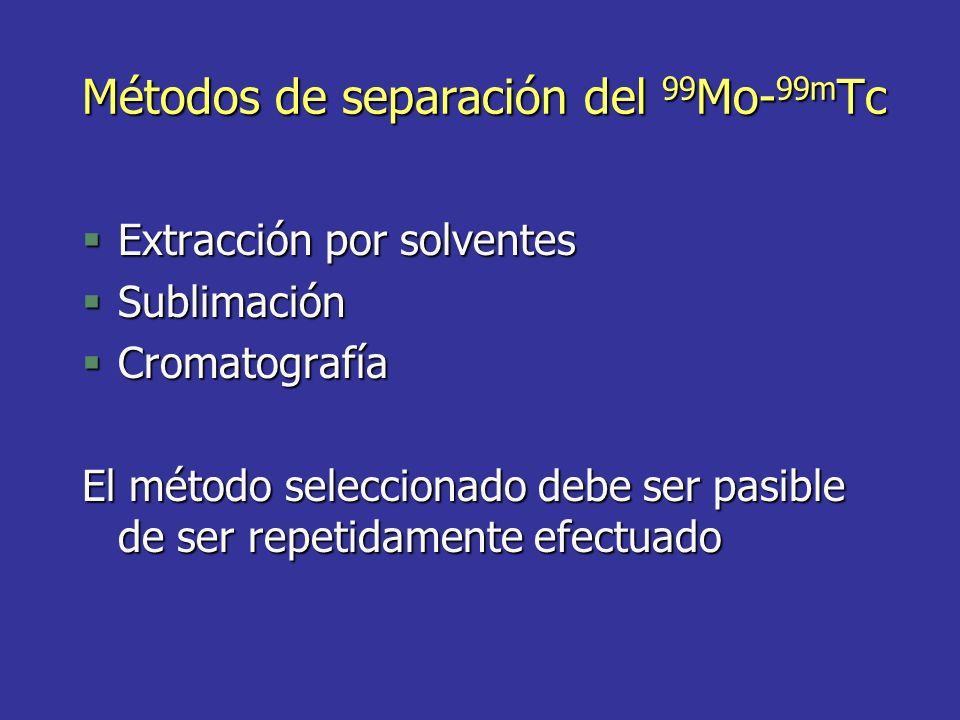 Métodos de separación del 99 Mo- 99m Tc §Extracción por solventes §Sublimación §Cromatografía El método seleccionado debe ser pasible de ser repetidamente efectuado