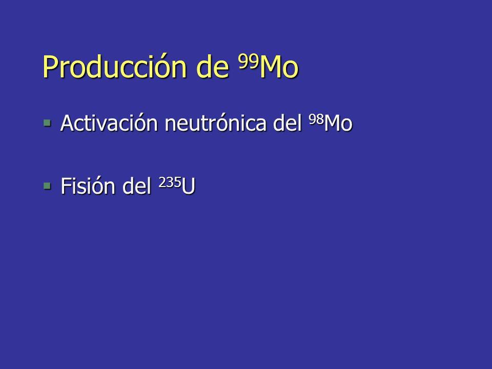 Producción de 99 Mo §Activación neutrónica del 98 Mo §Fisión del 235 U