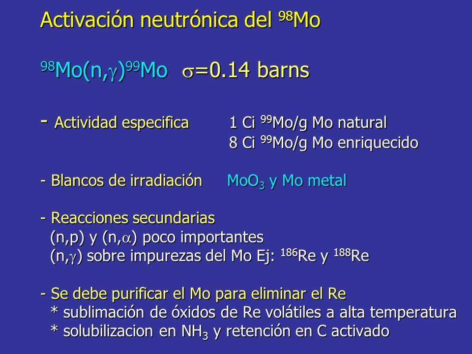 Activación neutrónica del 98 Mo 98 Mo(n, ) 99 Mo =0.14 barns - Actividad especifica1 Ci 99 Mo/g Mo natural 8 Ci 99 Mo/g Mo enriquecido - Blancos de irradiación MoO 3 y Mo metal - Reacciones secundarias (n,p) y (n, ) poco importantes (n, ) sobre impurezas del Mo Ej: 186 Re y 188 Re - Se debe purificar el Mo para eliminar el Re * sublimación de óxidos de Re volátiles a alta temperatura * solubilizacion en NH 3 y retención en C activado