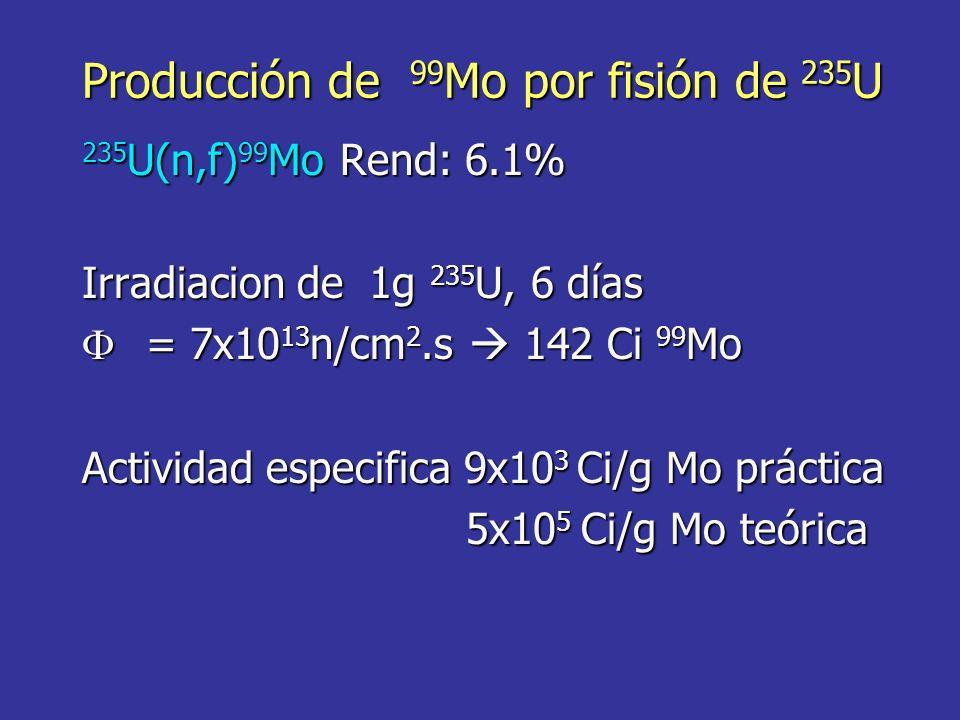 Producción de 99 Mo por fisión de 235 U 235 U(n,f) 99 Mo Rend: 6.1% Irradiacion de 1g 235 U, 6 días = 7x10 13 n/cm 2.s 142 Ci 99 Mo = 7x10 13 n/cm 2.s 142 Ci 99 Mo Actividad especifica 9x10 3 Ci/g Mo práctica 5x10 5 Ci/g Mo teórica
