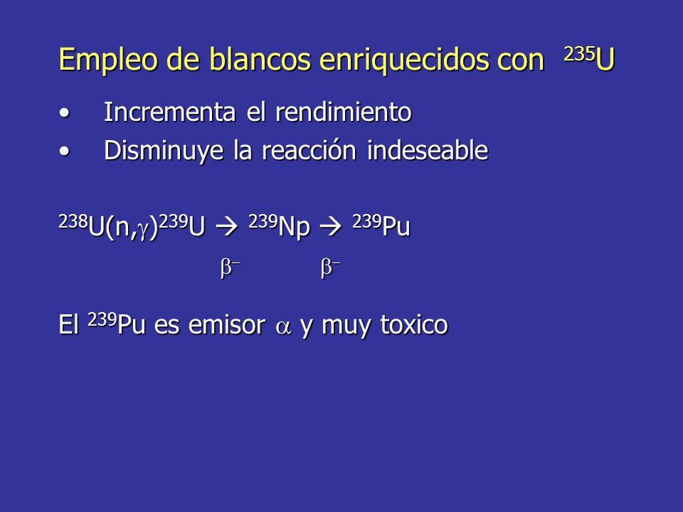 Empleo de blancos enriquecidos con 235 U Incrementa el rendimientoIncrementa el rendimiento Disminuye la reacción indeseableDisminuye la reacción inde