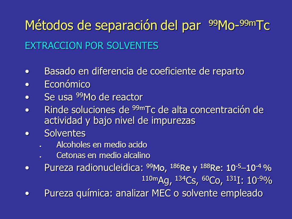 Métodos de separación del par 99 Mo- 99m Tc EXTRACCION POR SOLVENTES Basado en diferencia de coeficiente de repartoBasado en diferencia de coeficiente de reparto EconómicoEconómico Se usa 99 Mo de reactorSe usa 99 Mo de reactor Rinde soluciones de 99m Tc de alta concentración de actividad y bajo nivel de impurezasRinde soluciones de 99m Tc de alta concentración de actividad y bajo nivel de impurezas SolventesSolventes Alcoholes en medio acido Alcoholes en medio acido Cetonas en medio alcalino Cetonas en medio alcalino Pureza radionucleidica: 99 Mo, 186 Re y 188 Re: 10 -5 –10 -4 %Pureza radionucleidica: 99 Mo, 186 Re y 188 Re: 10 -5 –10 -4 % 110m Ag, 134 Cs, 60 Co, 131 I: 10 -9 % Pureza química: analizar MEC o solvente empleadoPureza química: analizar MEC o solvente empleado