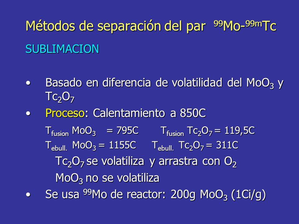 Métodos de separación del par 99 Mo- 99m Tc SUBLIMACION Basado en diferencia de volatilidad del MoO 3 y Tc 2 O 7Basado en diferencia de volatilidad del MoO 3 y Tc 2 O 7 Proceso: Calentamiento a 850CProceso: Calentamiento a 850C T fusion MoO 3 = 795C T fusion Tc 2 O 7 = 119,5C T ebull.