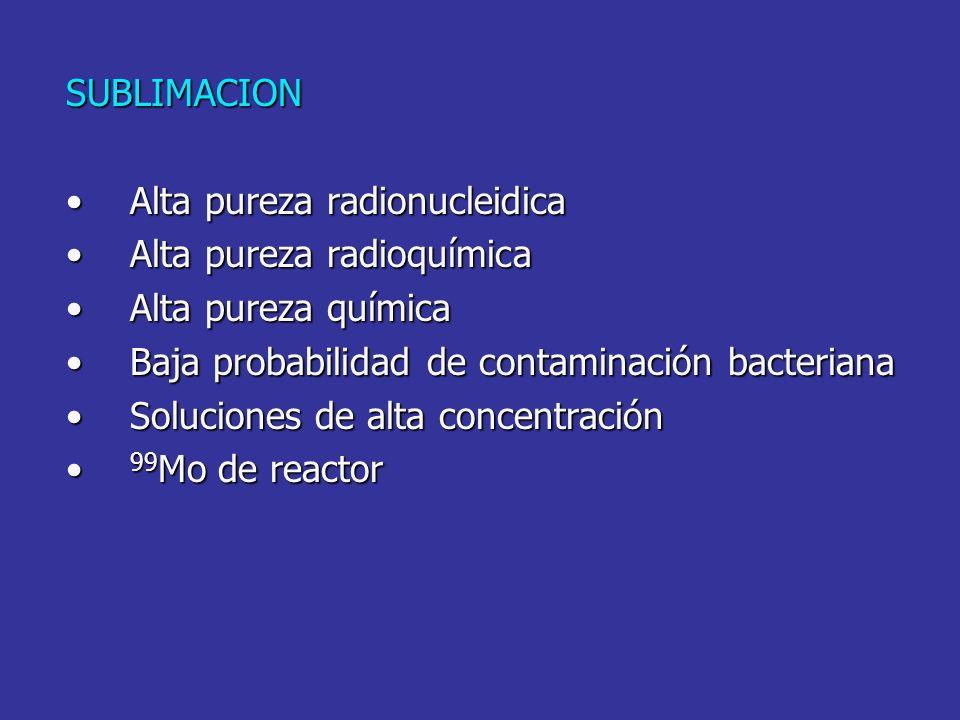 SUBLIMACION Alta pureza radionucleidicaAlta pureza radionucleidica Alta pureza radioquímicaAlta pureza radioquímica Alta pureza químicaAlta pureza química Baja probabilidad de contaminación bacterianaBaja probabilidad de contaminación bacteriana Soluciones de alta concentraciónSoluciones de alta concentración 99 Mo de reactor 99 Mo de reactor