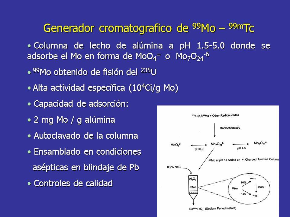 Generador cromatografico de 99 Mo – 99m Tc Columna de lecho de alúmina a pH 1.5-5.0 donde se adsorbe el Mo en forma de MoO 4 = o Mo 7 O 24 -6 Columna de lecho de alúmina a pH 1.5-5.0 donde se adsorbe el Mo en forma de MoO 4 = o Mo 7 O 24 -6 99 Mo obtenido de fisión del 235 U 99 Mo obtenido de fisión del 235 U Alta actividad específica (10 4 Ci/g Mo) Alta actividad específica (10 4 Ci/g Mo) Capacidad de adsorción: Capacidad de adsorción: 2 mg Mo / g alúmina 2 mg Mo / g alúmina Autoclavado de la columna Autoclavado de la columna Ensamblado en condiciones Ensamblado en condiciones asépticas en blindaje de Pb asépticas en blindaje de Pb Controles de calidad Controles de calidad