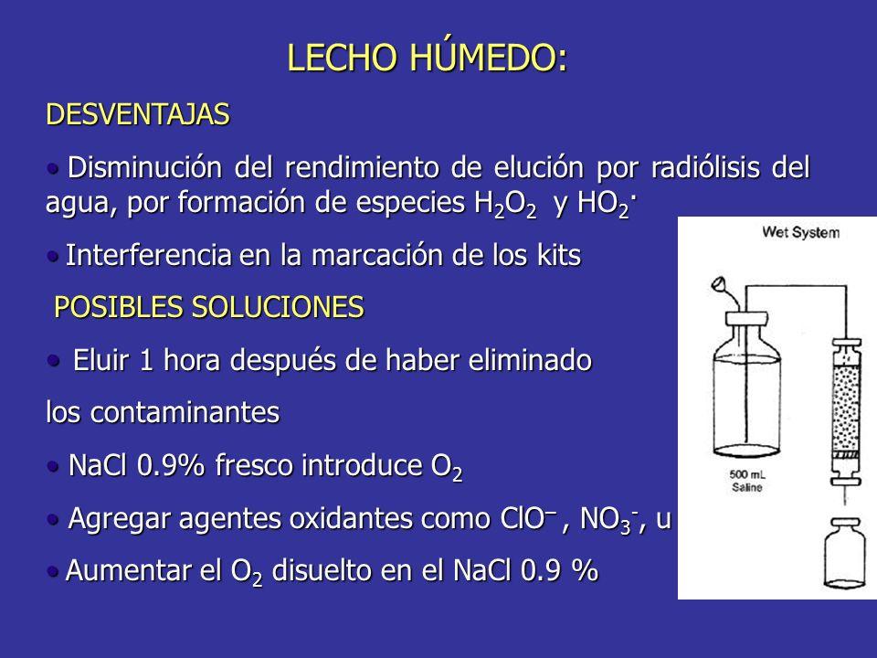 LECHO HÚMEDO: DESVENTAJAS Disminución del rendimiento de elución por radiólisis del agua, por formación de especies H 2 O 2 y HO 2. Disminución del re