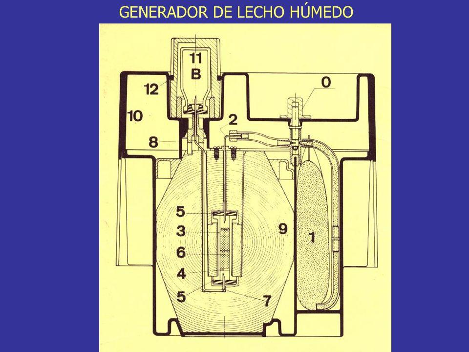 GENERADOR DE LECHO HÚMEDO