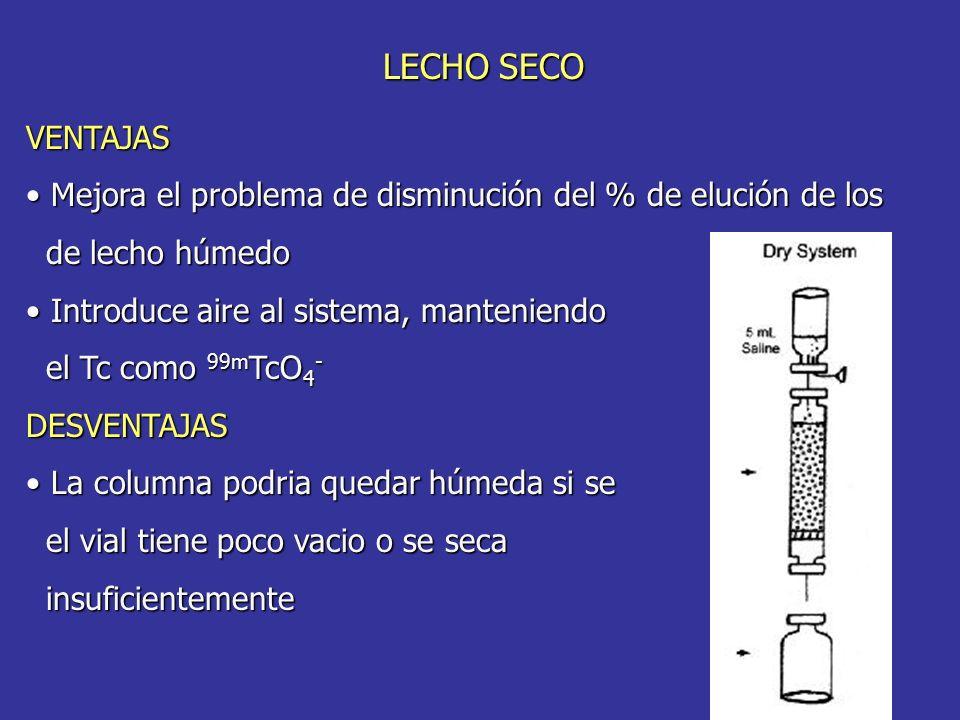 LECHO SECO VENTAJAS Mejora el problema de disminución del % de elución de los Mejora el problema de disminución del % de elución de los de lecho húmed