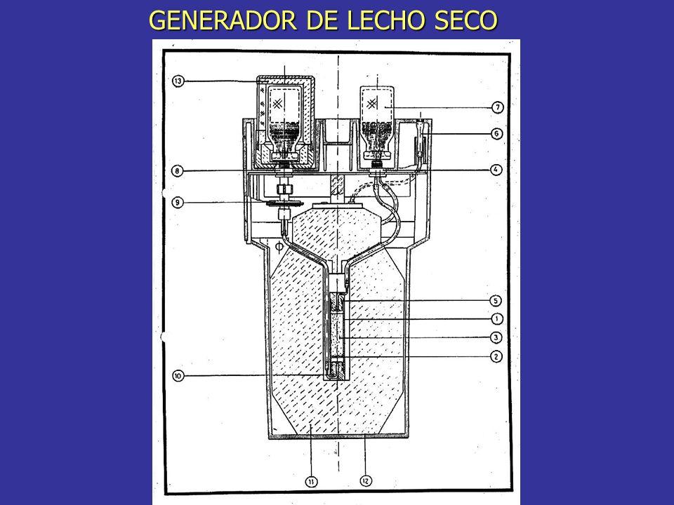 GENERADOR DE LECHO SECO
