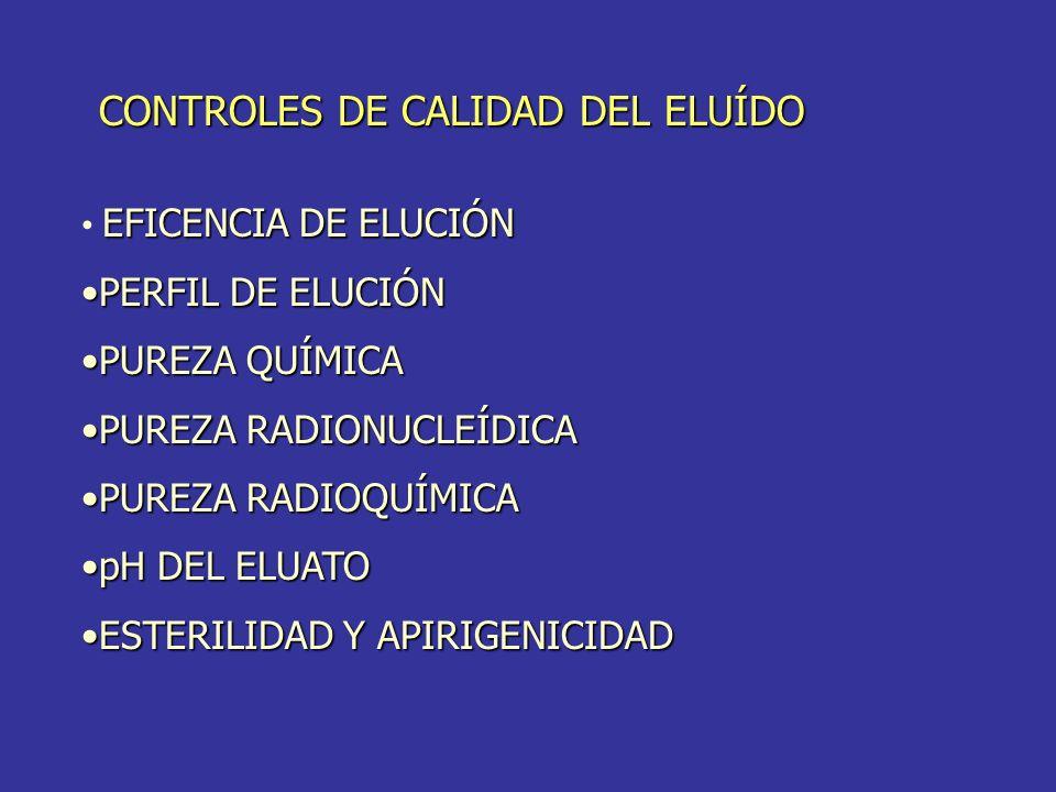 CONTROLES DE CALIDAD DEL ELUÍDO EFICENCIA DE ELUCIÓN PERFIL DE ELUCIÓNPERFIL DE ELUCIÓN PUREZA QUÍMICAPUREZA QUÍMICA PUREZA RADIONUCLEÍDICAPUREZA RADIONUCLEÍDICA PUREZA RADIOQUÍMICAPUREZA RADIOQUÍMICA pH DEL ELUATOpH DEL ELUATO ESTERILIDAD Y APIRIGENICIDADESTERILIDAD Y APIRIGENICIDAD