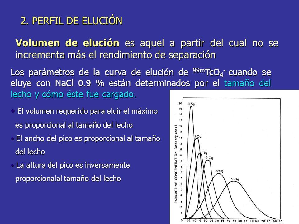 2. PERFIL DE ELUCIÓN Volumen de elución es aquel a partir del cual no se incrementa más el rendimiento de separación Los parámetros de la curva de elu