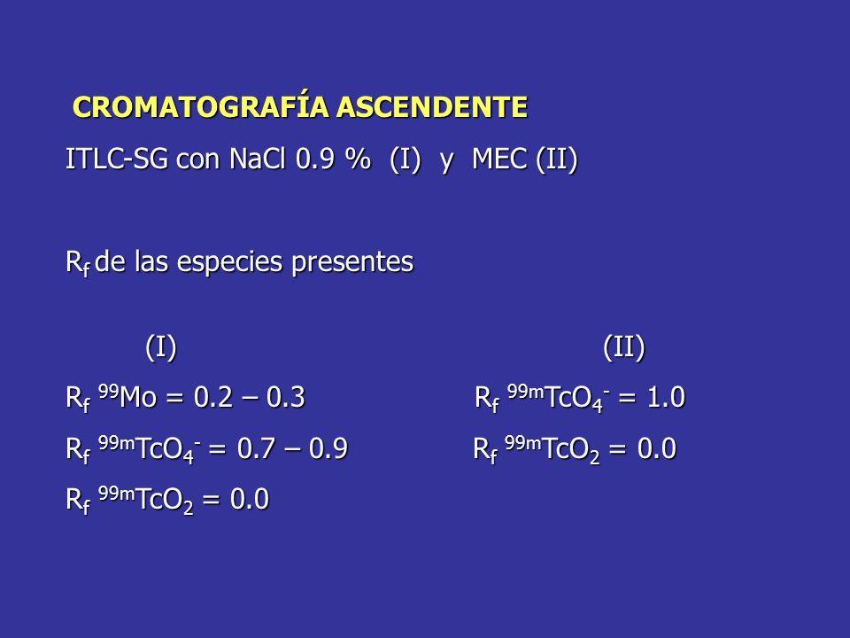 CROMATOGRAFÍA ASCENDENTE ITLC-SG con NaCl 0.9 % (I) y MEC (II) R f de las especies presentes (I) (II) (I) (II) R f 99 Mo = 0.2 – 0.3 R f 99m TcO 4 - = 1.0 R f 99m TcO 4 - = 0.7 – 0.9 R f 99m TcO 2 = 0.0 R f 99m TcO 2 = 0.0