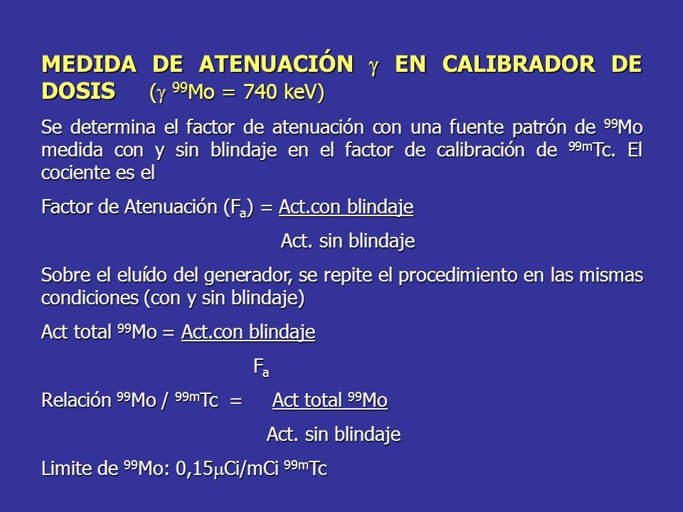 MEDIDA DE ATENUACIÓN EN CALIBRADOR DE DOSIS ( 99 Mo = 740 keV) Se determina el factor de atenuación con una fuente patrón de 99 Mo medida con y sin blindaje en el factor de calibración de 99m Tc.
