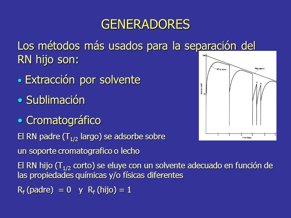 GENERADORES Los métodos más usados para la separación del RN hijo son: Extracción por solvente Extracción por solvente Sublimación Sublimación Cromatográfico Cromatográfico El RN padre (T 1/2 largo) se adsorbe sobre un soporte cromatografico o lecho El RN hijo (T 1/2 corto) se eluye con un solvente adecuado en función de las propiedades químicas y/o físicas diferentes R f (padre) = 0 y R f (hijo) = 1