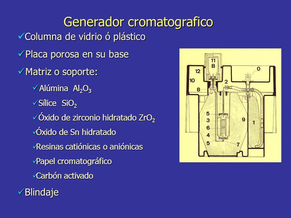 Generador cromatografico Columna de vidrio ó plástico Placa porosa en su base Placa porosa en su base Matriz o soporte: Matriz o soporte: Alúmina Al 2 O 3 Alúmina Al 2 O 3 Sílice SiO 2 Sílice SiO 2 Óxido de zirconio hidratado ZrO 2 Óxido de zirconio hidratado ZrO 2 Óxido de Sn hidratado Óxido de Sn hidratado Resinas catiónicas o aniónicas Resinas catiónicas o aniónicas Papel cromatográfico Papel cromatográfico Carbón activado Carbón activado Blindaje Blindaje