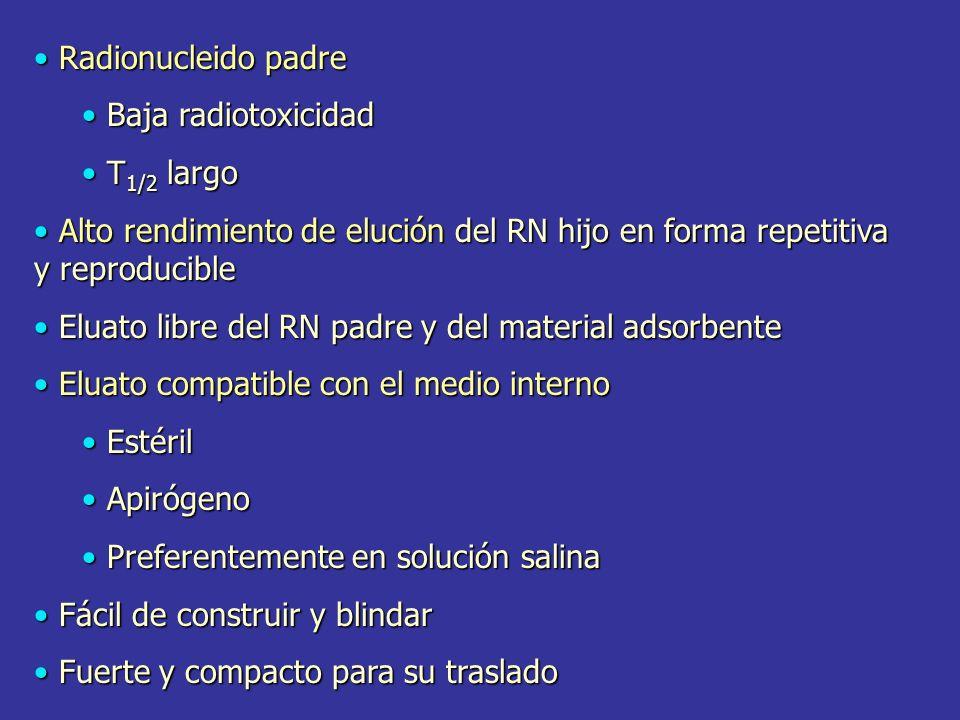 Radionucleido padre Radionucleido padre Baja radiotoxicidad Baja radiotoxicidad T 1/2 largo T 1/2 largo Alto rendimiento de elución del RN hijo en forma repetitiva y reproducible Alto rendimiento de elución del RN hijo en forma repetitiva y reproducible Eluato libre del RN padre y del material adsorbente Eluato libre del RN padre y del material adsorbente Eluato compatible con el medio interno Eluato compatible con el medio interno Estéril Estéril Apirógeno Apirógeno Preferentemente en solución salina Preferentemente en solución salina Fácil de construir y blindar Fácil de construir y blindar Fuerte y compacto para su traslado Fuerte y compacto para su traslado
