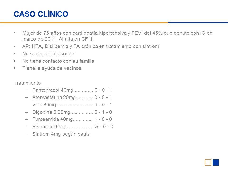 CASO CLÍNICO Mujer de 76 años con cardiopatía hipertensiva y FEVI del 45% que debutó con IC en marzo de 2011.
