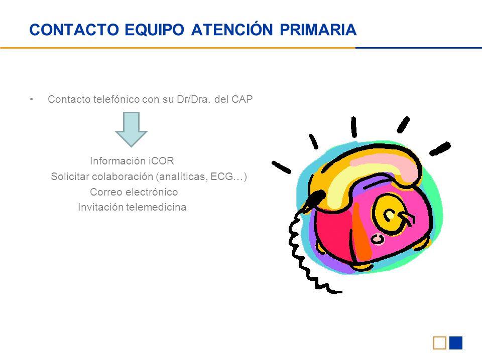 CONTACTO EQUIPO ATENCIÓN PRIMARIA Contacto telefónico con su Dr/Dra.