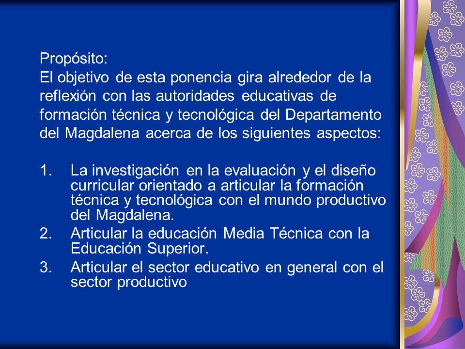 Propósito: El objetivo de esta ponencia gira alrededor de la reflexión con las autoridades educativas de formación técnica y tecnológica del Departamento del Magdalena acerca de los siguientes aspectos: 1.La investigación en la evaluación y el diseño curricular orientado a articular la formación técnica y tecnológica con el mundo productivo del Magdalena.