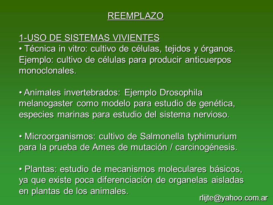 REEMPLAZO 1-USO DE SISTEMAS VIVIENTES Técnica in vitro: cultivo de células, tejidos y órganos. Ejemplo: cultivo de células para producir anticuerpos m