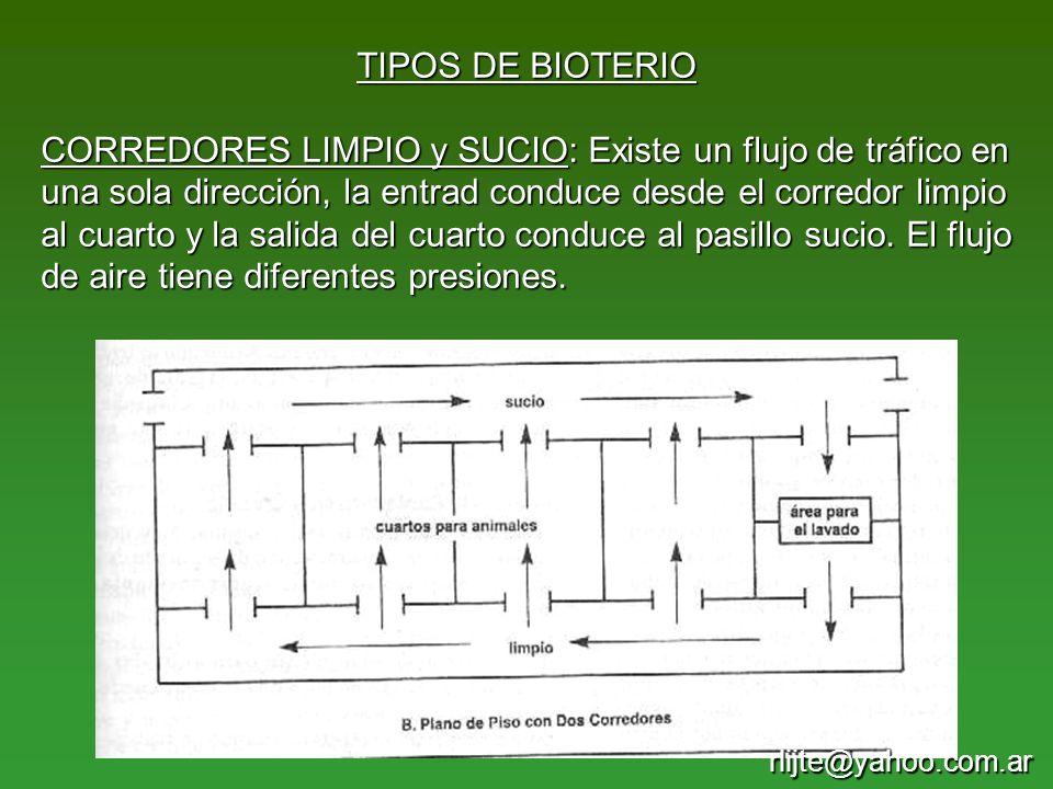 TIPOS DE BIOTERIO CORREDORES LIMPIO y SUCIO: Existe un flujo de tráfico en una sola dirección, la entrad conduce desde el corredor limpio al cuarto y