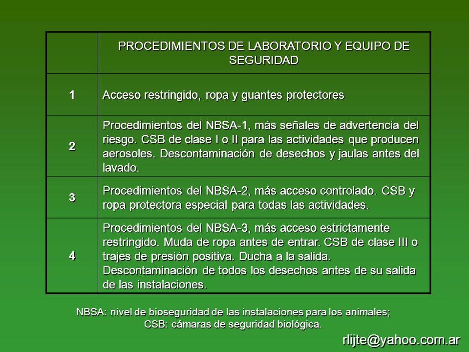PROCEDIMIENTOS DE LABORATORIO Y EQUIPO DE SEGURIDAD 1 Acceso restringido, ropa y guantes protectores 2 Procedimientos del NBSA-1, más señales de adver