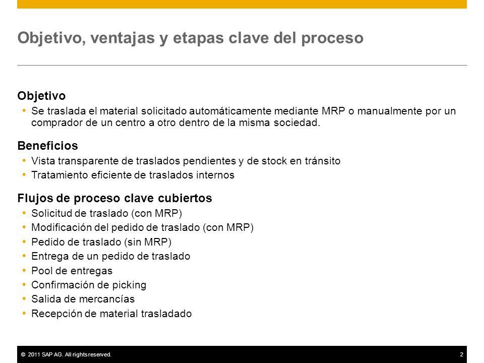 ©2011 SAP AG. All rights reserved.2 Objetivo, ventajas y etapas clave del proceso Objetivo Se traslada el material solicitado automáticamente mediante