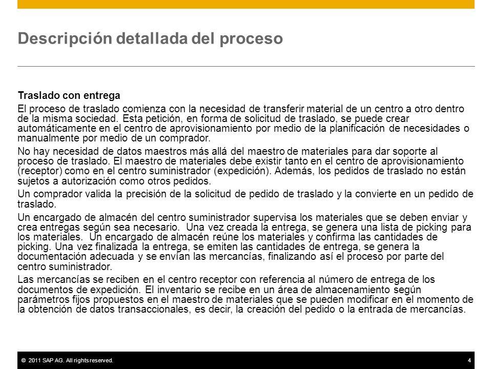 ©2011 SAP AG. All rights reserved.4 Descripción detallada del proceso Traslado con entrega El proceso de traslado comienza con la necesidad de transfe