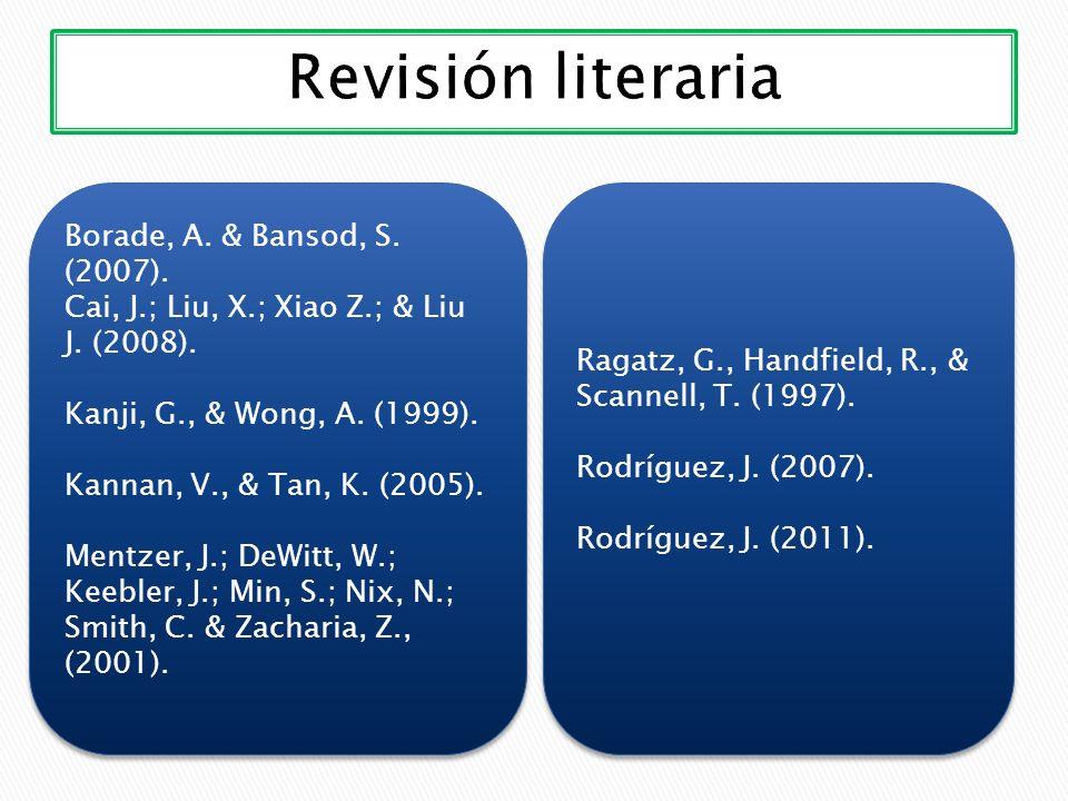 Borade, A. & Bansod, S. (2007). Cai, J.; Liu, X.; Xiao Z.; & Liu J. (2008). Kanji, G., & Wong, A. (1999). Kannan, V., & Tan, K. (2005). Mentzer, J.; D