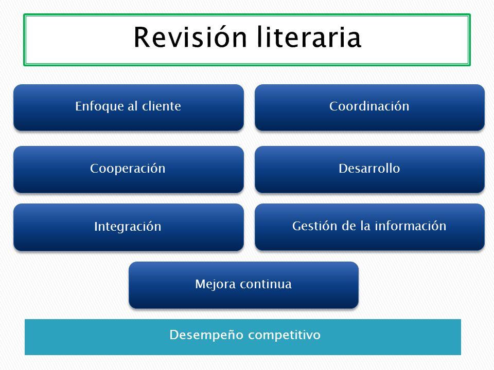 Desempeño competitivo Enfoque al cliente Integración Desarrollo Cooperación Coordinación Gestión de la información Mejora continua