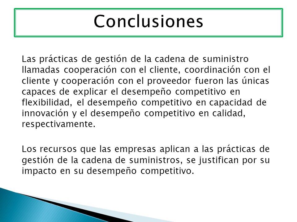Las prácticas de gestión de la cadena de suministro llamadas cooperación con el cliente, coordinación con el cliente y cooperación con el proveedor fu