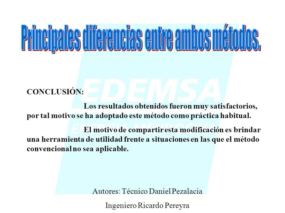 Autores: Técnico Daniel Pezalacia Ingeniero Ricardo Pereyra CONCLUSIÓN: Los resultados obtenidos fueron muy satisfactorios, por tal motivo se ha adoptado este método como práctica habitual.