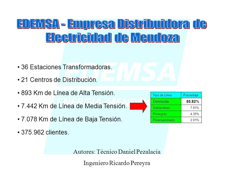 Autores: Técnico Daniel Pezalacia Ingeniero Ricardo Pereyra