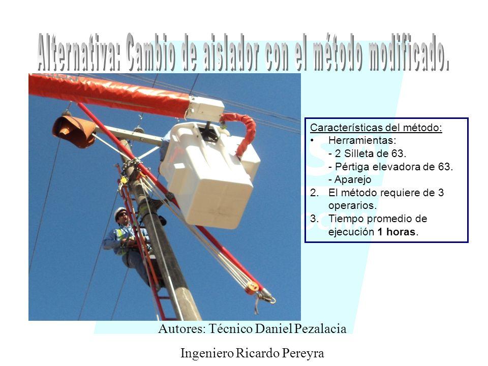 Con este método se reduce el desplazamiento horizontal manteniendo la distancia de seguridad requerida y evita la proximidad a la arboleda.