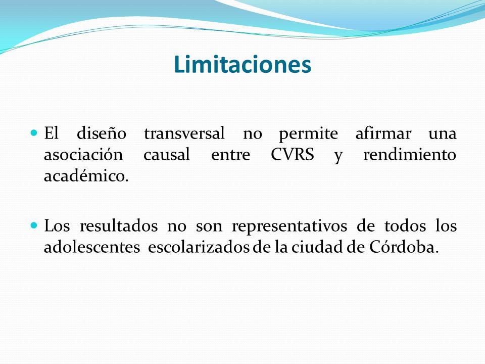 Limitaciones El diseño transversal no permite afirmar una asociación causal entre CVRS y rendimiento académico. Los resultados no son representativos