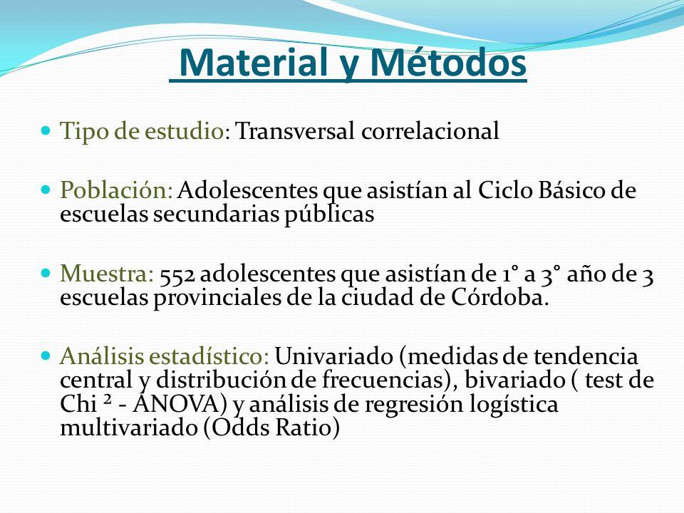 Material y Métodos Tipo de estudio : Transversal correlacional Población: Adolescentes que asistían al Ciclo Básico de escuelas secundarias públicas M