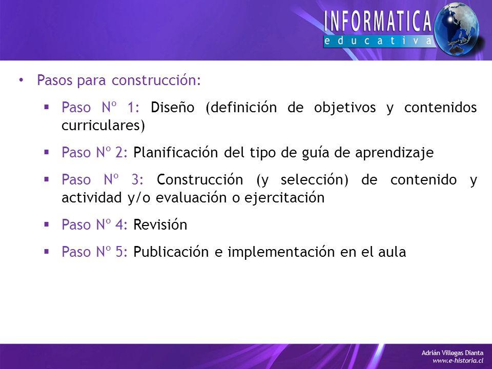 Pasos para construcción: Paso Nº 1: Diseño (definición de objetivos y contenidos curriculares) Paso Nº 2: Planificación del tipo de guía de aprendizaje Paso Nº 3: Construcción (y selección) de contenido y actividad y/o evaluación o ejercitación Paso Nº 4: Revisión Paso Nº 5: Publicación e implementación en el aula