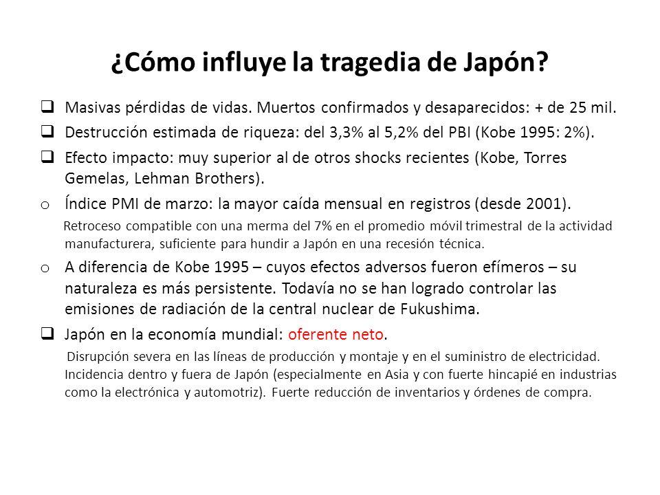 ¿Cómo influye la tragedia de Japón. Masivas pérdidas de vidas.
