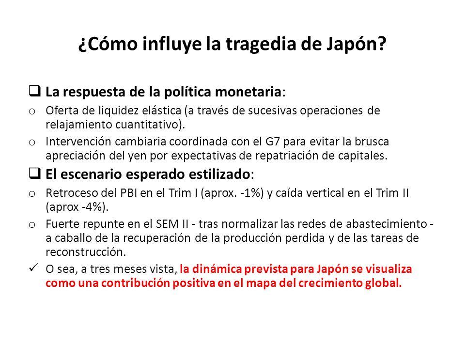 ¿Cómo influye la tragedia de Japón.