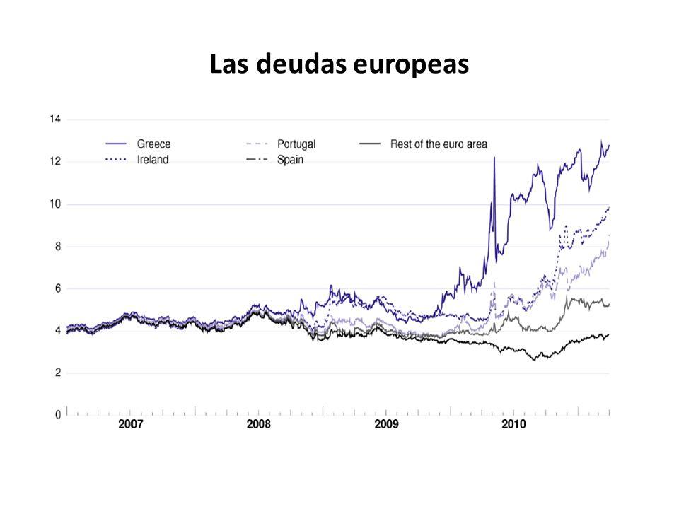 Las deudas europeas