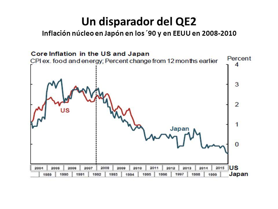 Un disparador del QE2 Inflación núcleo en Japón en los ´90 y en EEUU en 2008-2010
