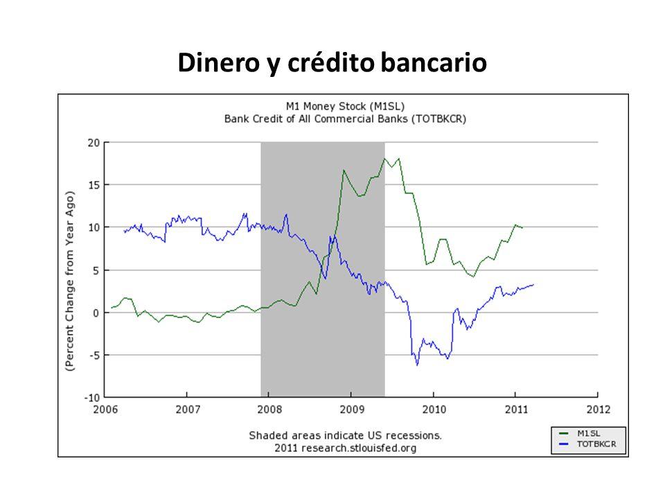 Dinero y crédito bancario