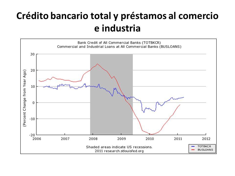 Crédito bancario total y préstamos al comercio e industria