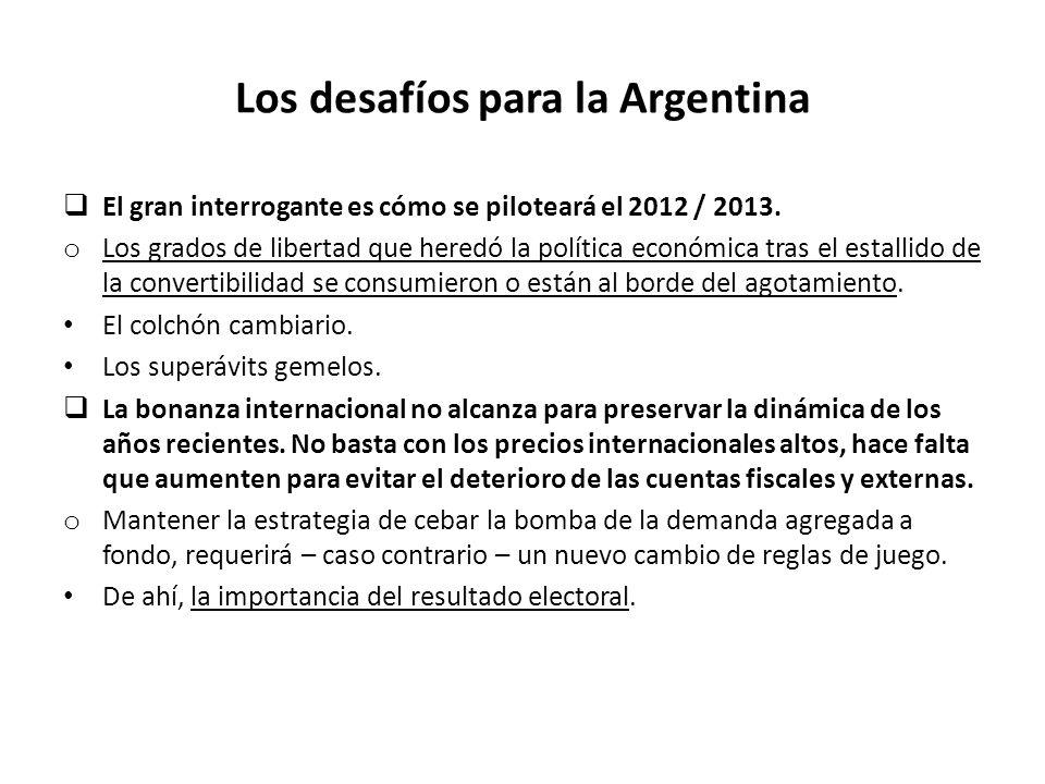 Los desafíos para la Argentina El gran interrogante es cómo se piloteará el 2012 / 2013.